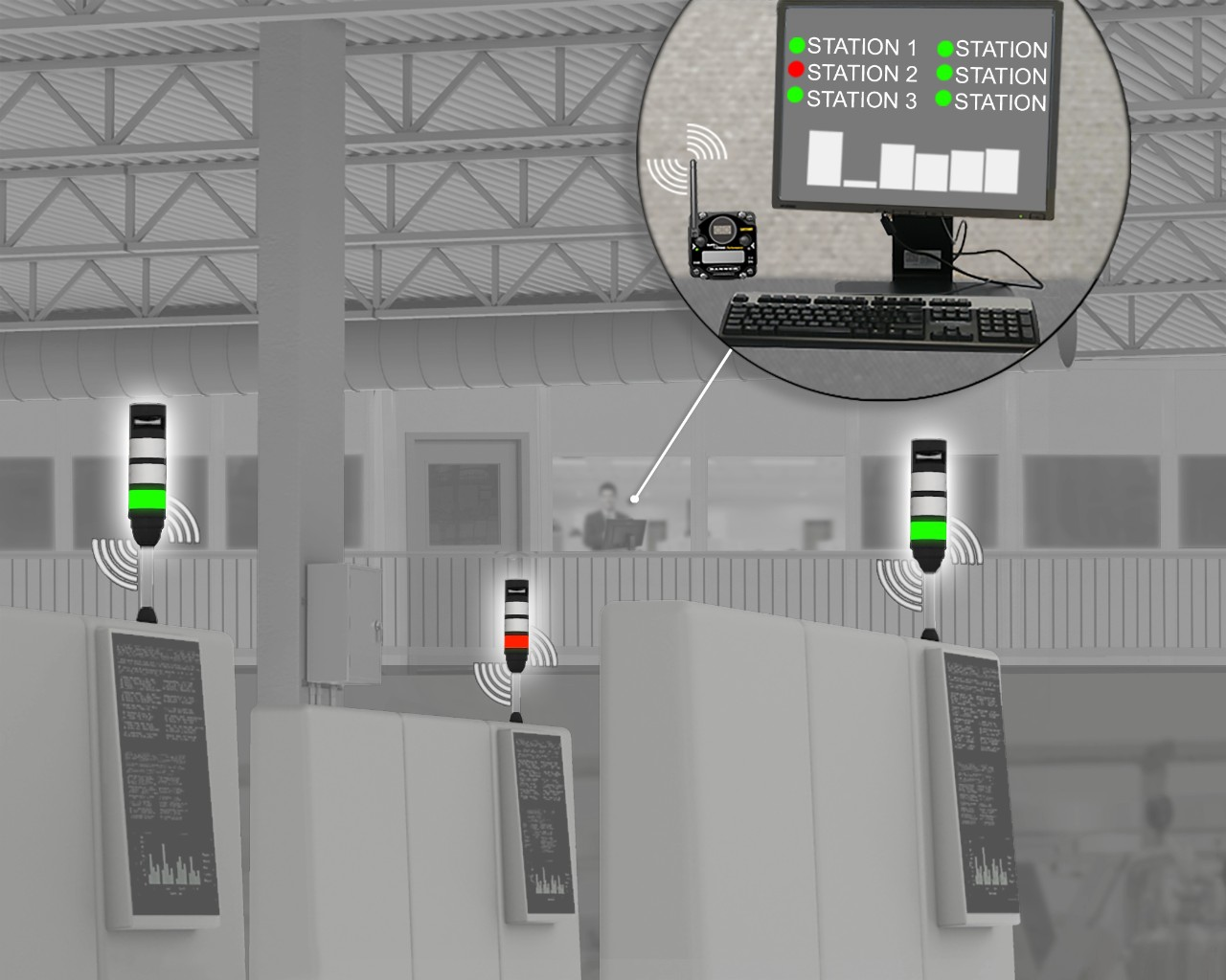 Wireless networks for predictive maintenance